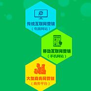 品牌营销型网站