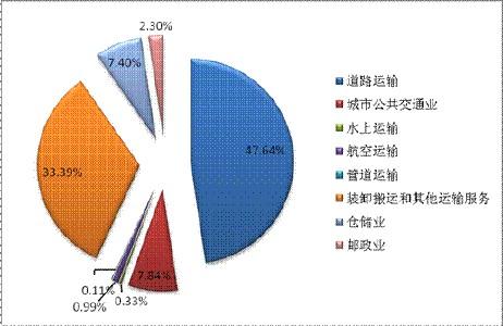 2019 2025全球与中国保险政策软件市场现状及未来发展趋势   知乎