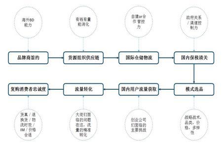 顺丰公司组织结构图